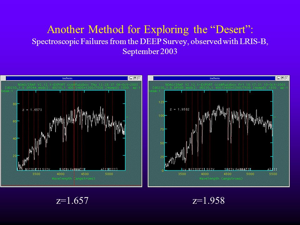Another Method for Exploring the Desert : Spectroscopic Failures from the DEEP Survey, observed with LRIS-B, September 2003