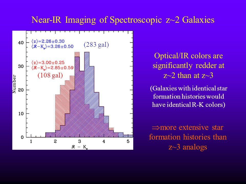 Near-IR Imaging of Spectroscopic z~2 Galaxies