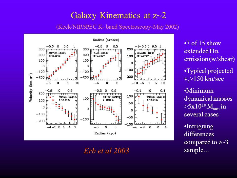 Galaxy Kinematics at z~2