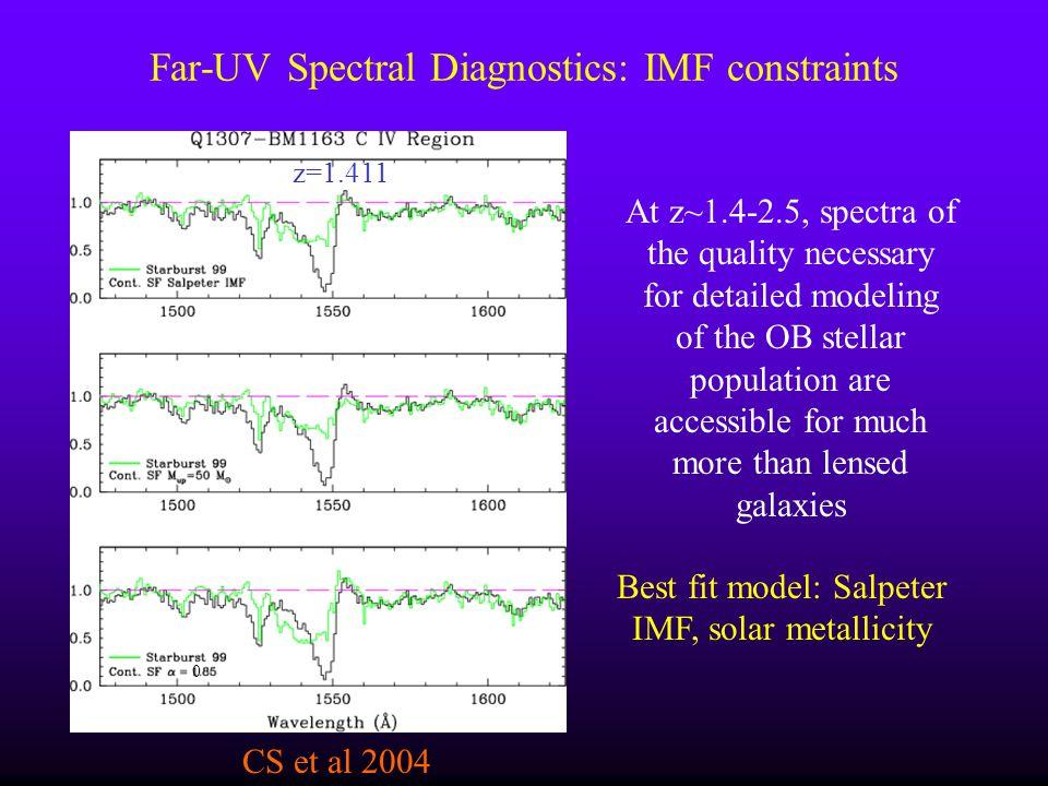 Far-UV Spectral Diagnostics: IMF constraints