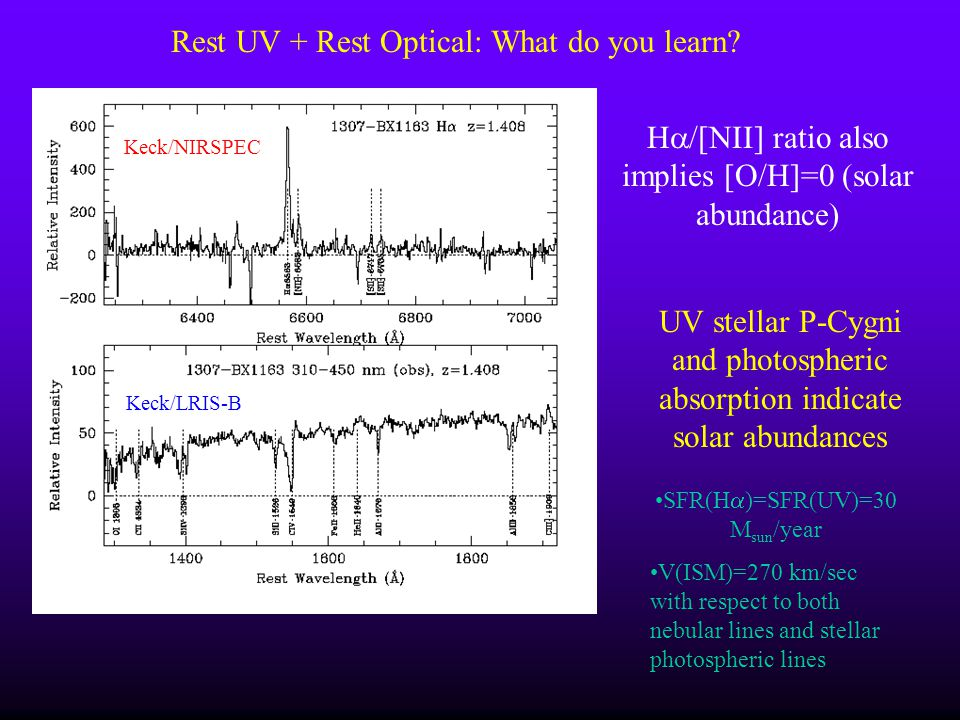Rest UV + Rest Optical: What do you learn