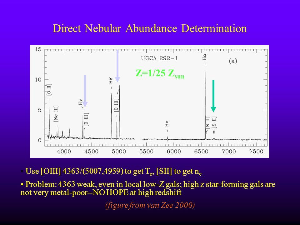 Direct Nebular Abundance Determination