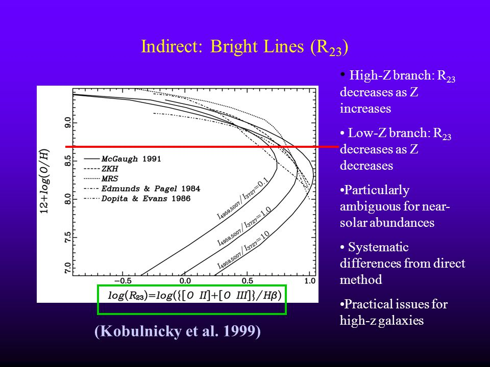 Indirect: Bright Lines (R23)