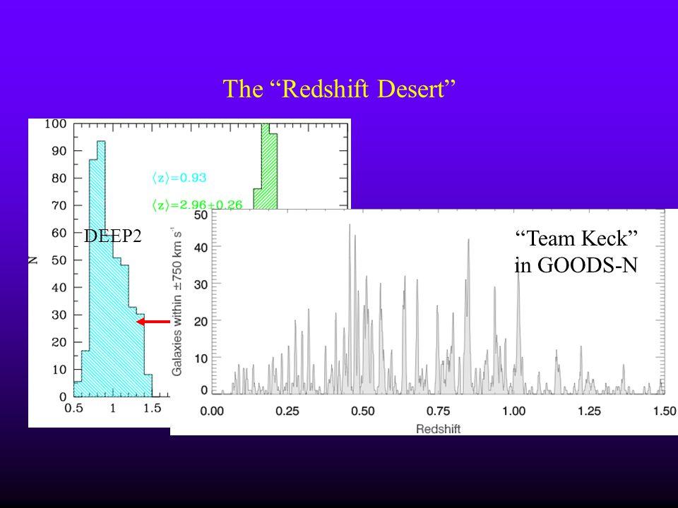 The Redshift Desert DEEP2 LBGs Team Keck in GOODS-N