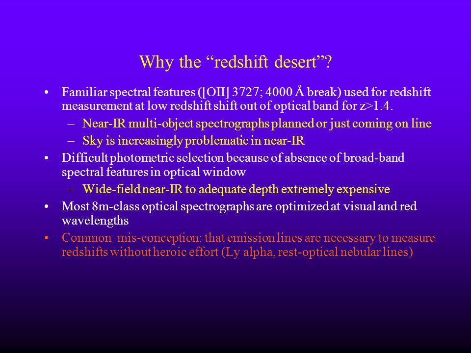 Why the redshift desert
