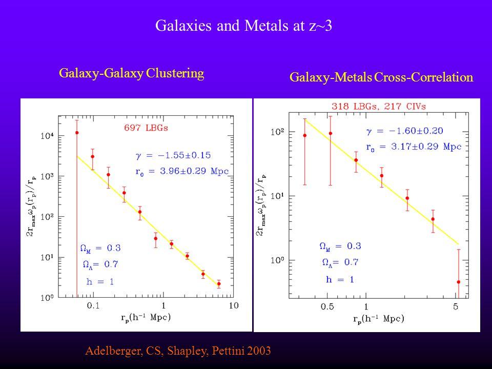 Galaxies and Metals at z~3