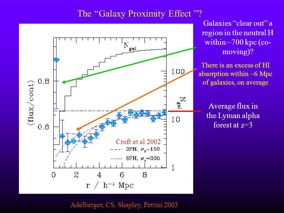 The Galaxy Proximity Effect