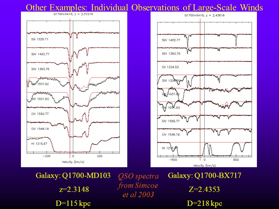 Other Examples: Individual Observations of Large-Scale Winds