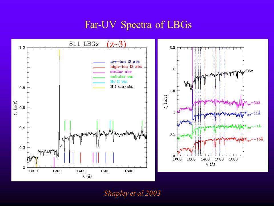 Far-UV Spectra of LBGs (z~3) Shapley et al 2003