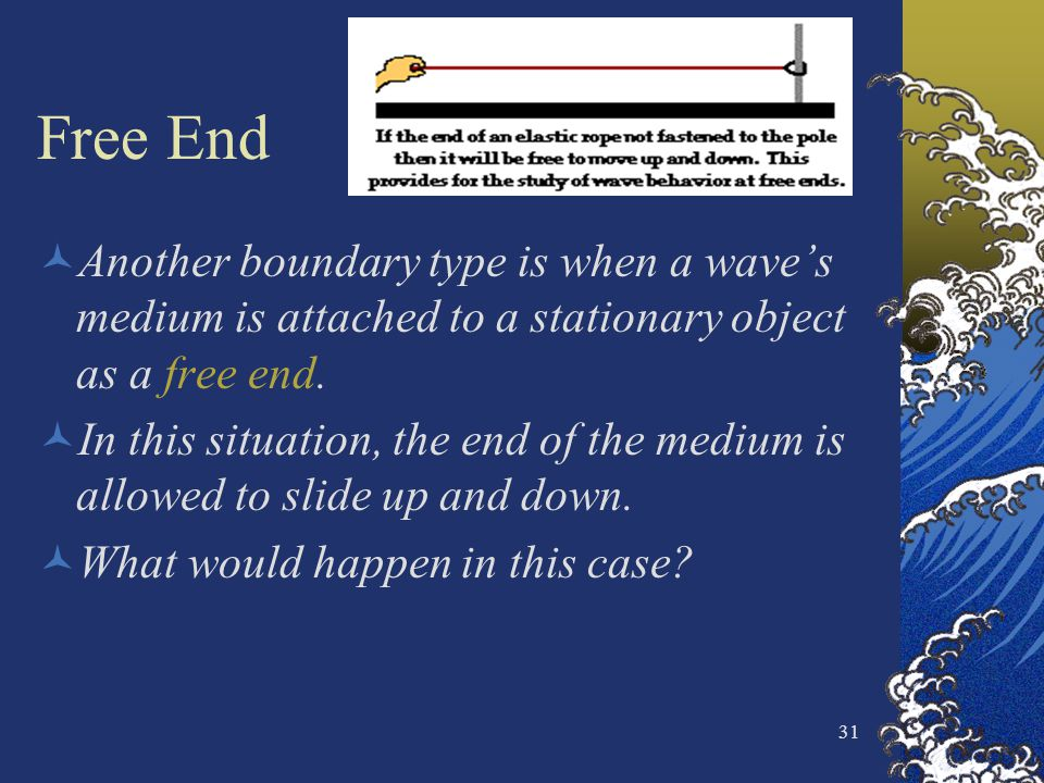 Free End Another boundary type is when a wave's medium is attached to a stationary object as a free end.