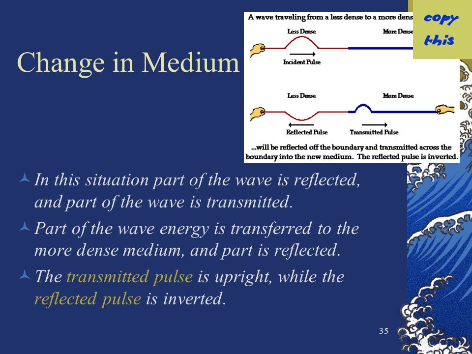 Change in Medium In this situation part of the wave is reflected, and part of the wave is transmitted.