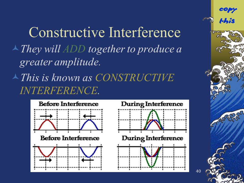 Constructive Interference