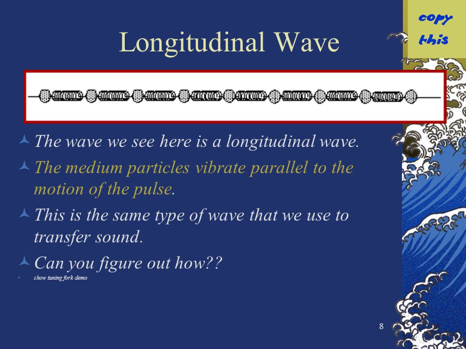 Longitudinal Wave The wave we see here is a longitudinal wave.