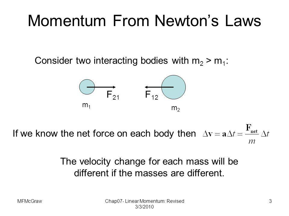 Momentum From Newton's Laws