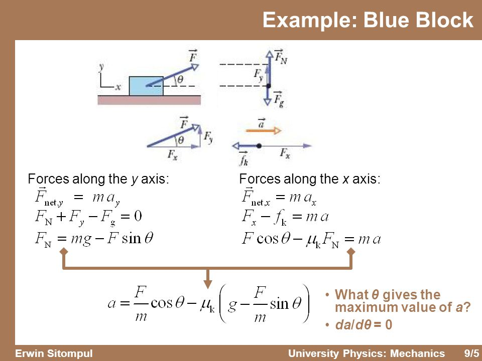 Example: Blue Block Forces along the y axis: Forces along the x axis: