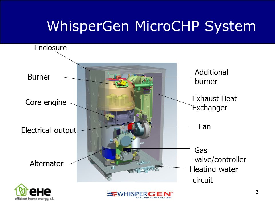 WhisperGen MicroCHP System