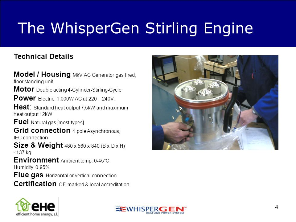 The WhisperGen Stirling Engine