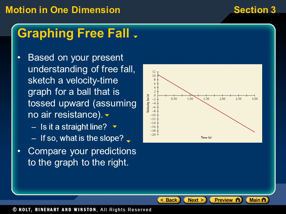 Graphing Free Fall