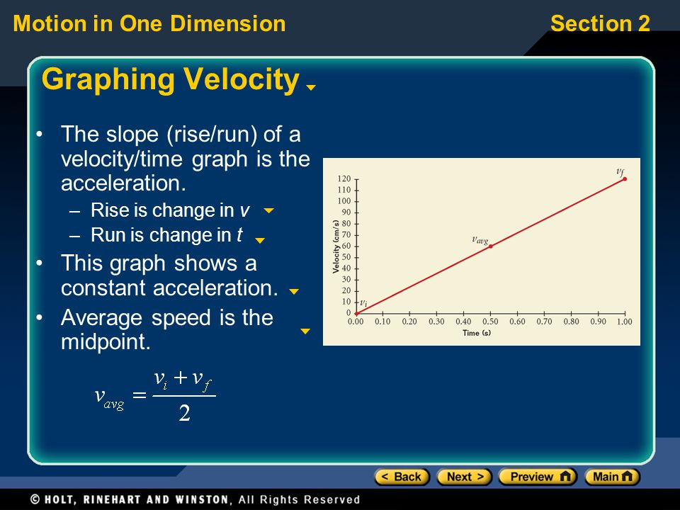 Graphing Velocity The slope (rise/run) of a velocity/time graph is the acceleration. Rise is change in v.