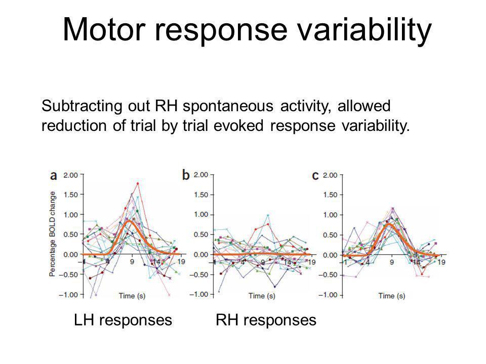 Motor response variability