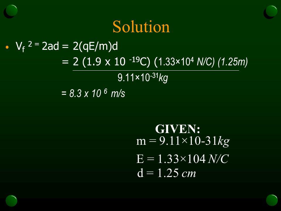 Solution GIVEN: m = 9.11×10-31kg E = 1.33×104 N/C d = 1.25 cm