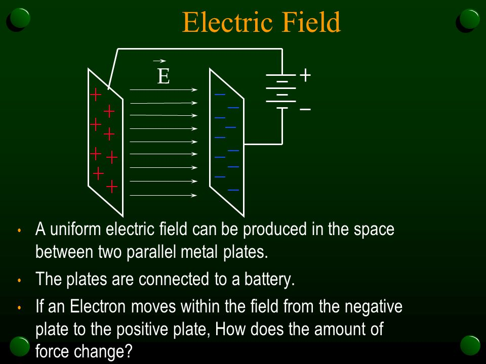 Electric Field E. A uniform electric field can be produced in the space between two parallel metal plates.