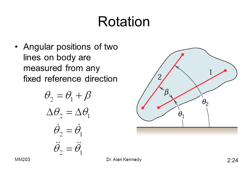 Rotation Angular positions of two lines on body are measured from any fixed reference direction. MM203.