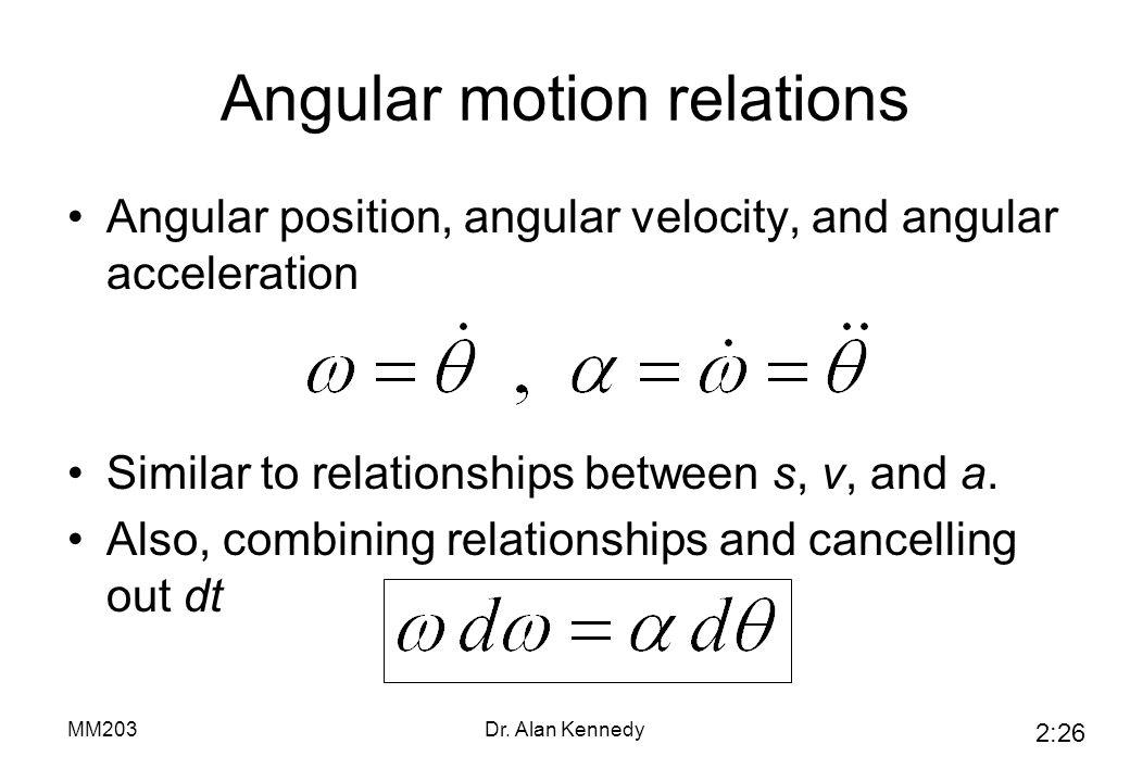 Angular motion relations
