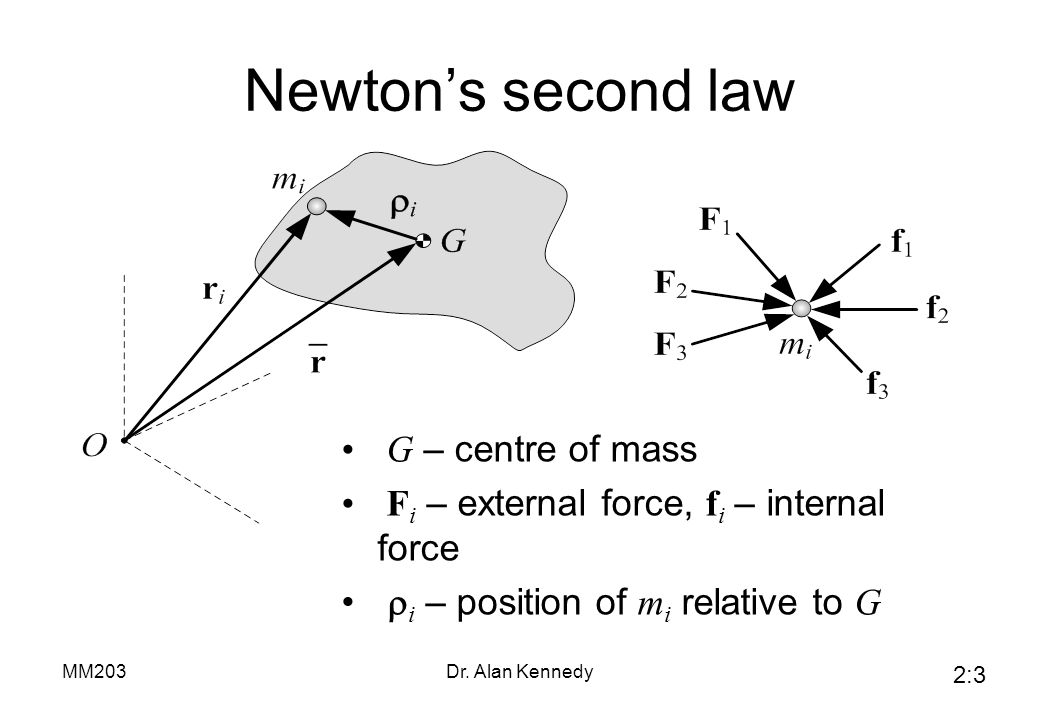 Newton's second law G – centre of mass