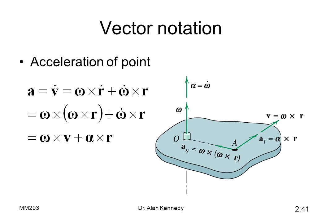 Vector notation Acceleration of point MM203 Dr. Alan Kennedy