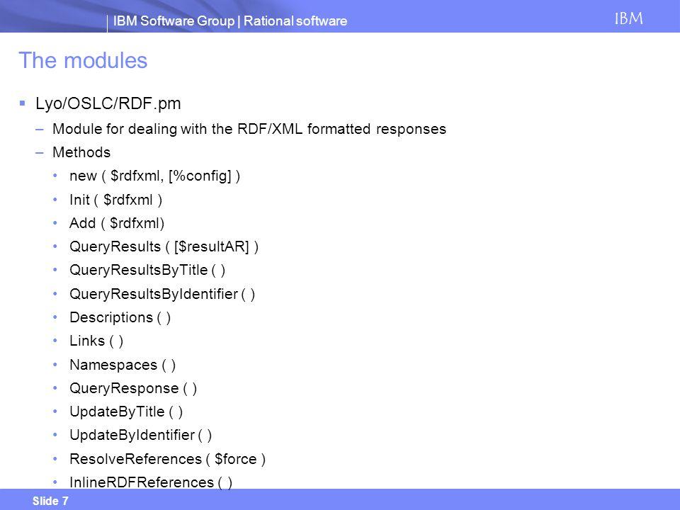 The modules Lyo/OSLC/RDF.pm