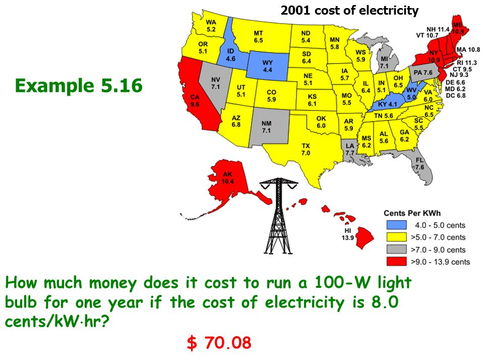 2001 cost of electricity Example
