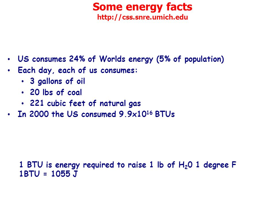 Some energy facts