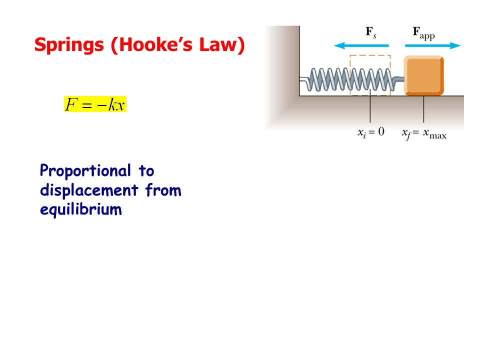 Springs (Hooke's Law) Proportional to displacement from equilibrium