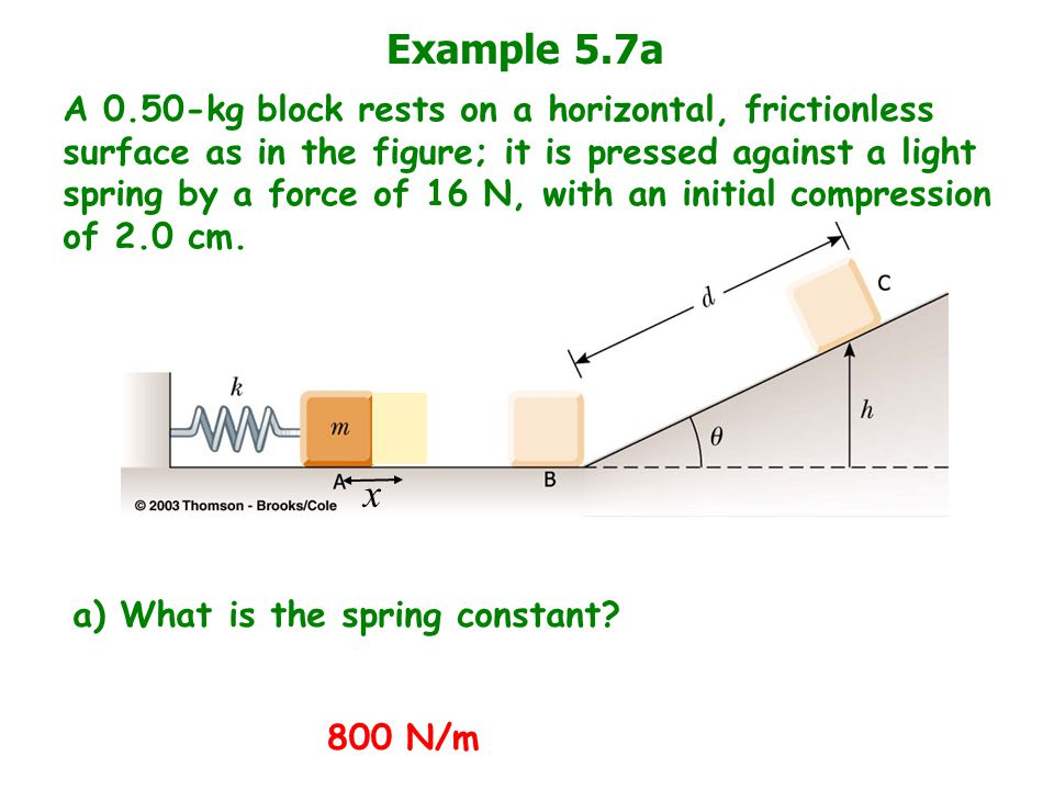 Example 5.7a