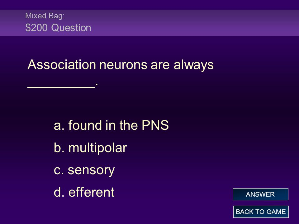 Association neurons are always _________.