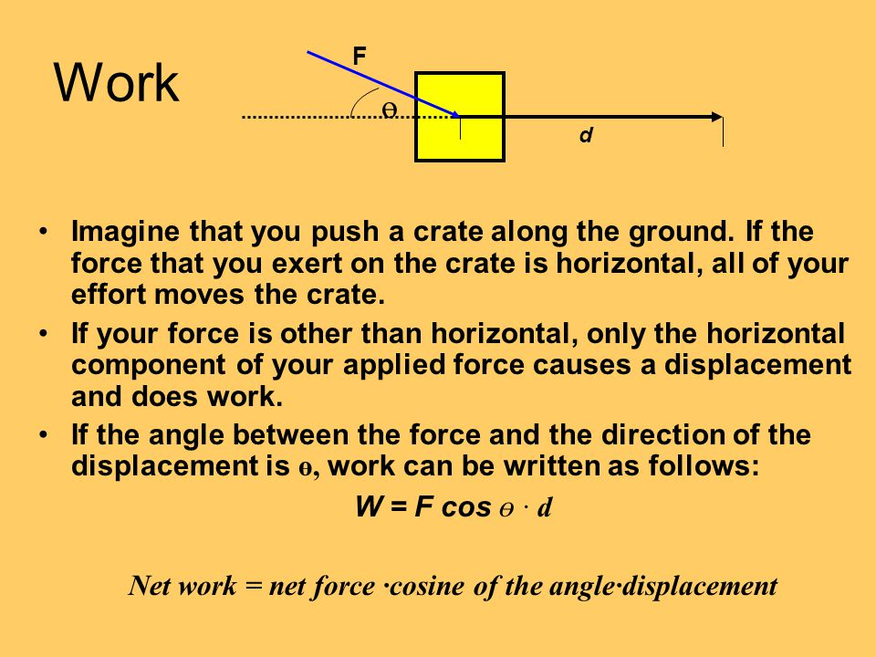 Net work = net force ·cosine of the angle·displacement