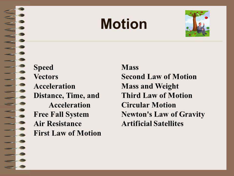 Motion Speed Vectors Acceleration