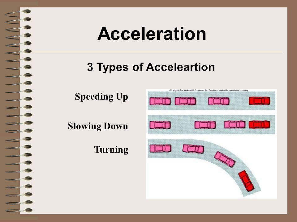 Acceleration 3 Types of Acceleartion Speeding Up Slowing Down Turning