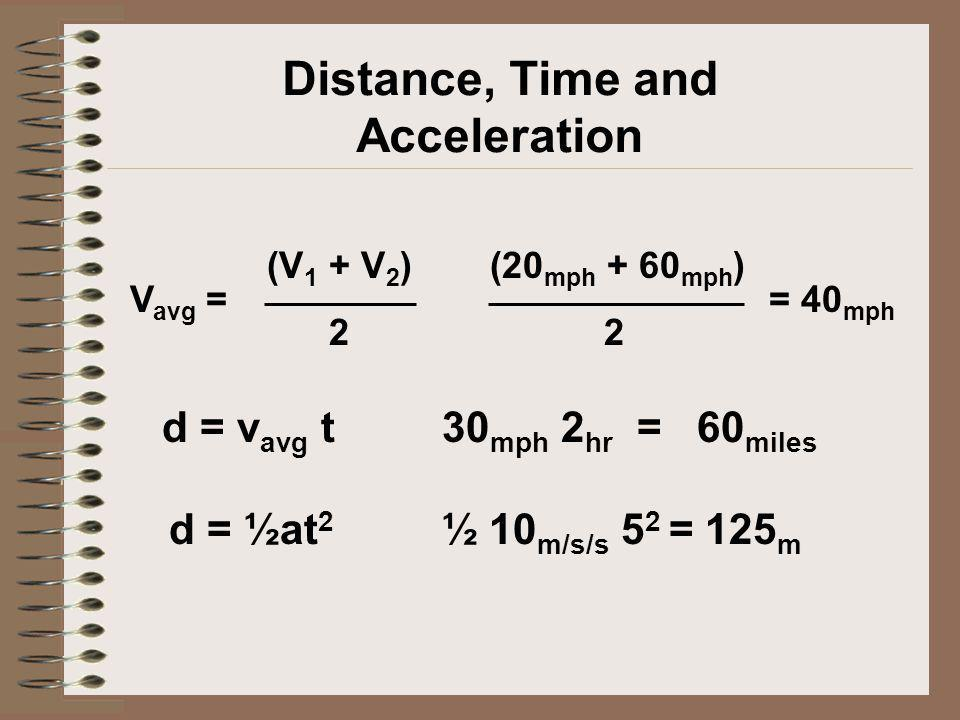 Distance, Time and Acceleration