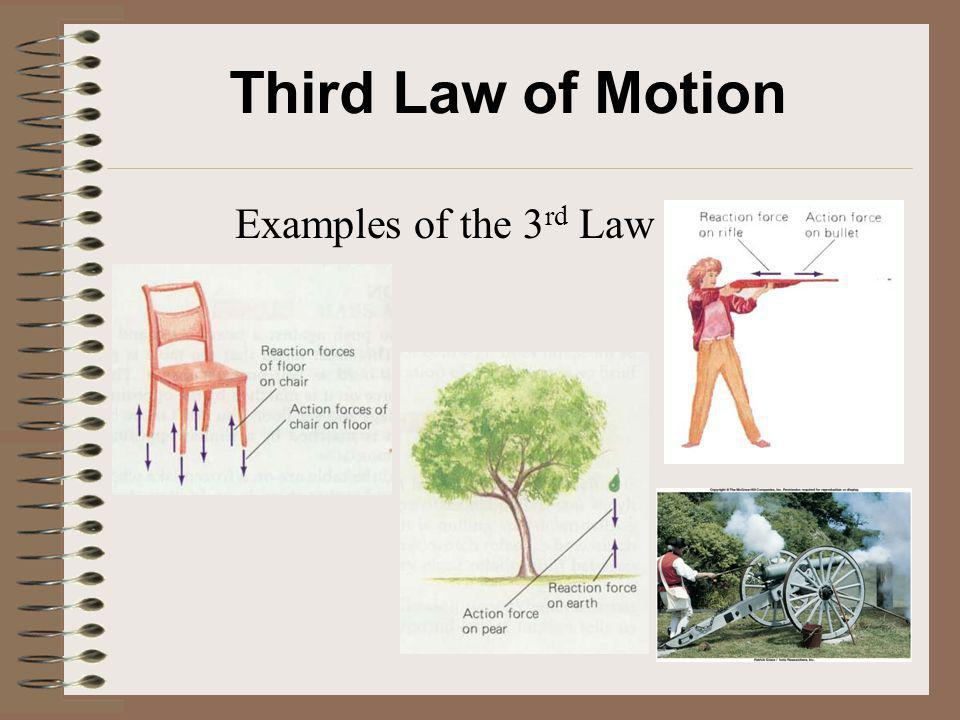 Third Law of Motion Examples of the 3rd Law