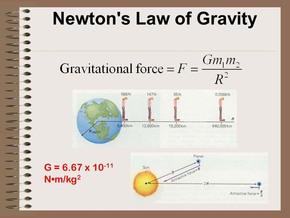 Newton s Law of Gravity G = 6.67 x 10-11 N•m/kg2