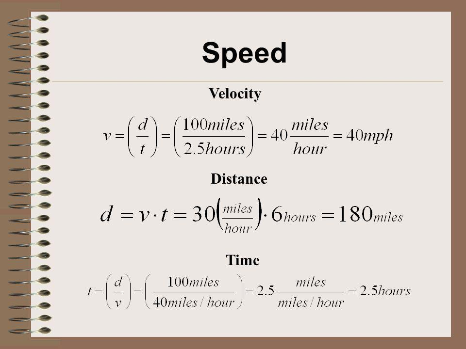 Speed Velocity Distance Time