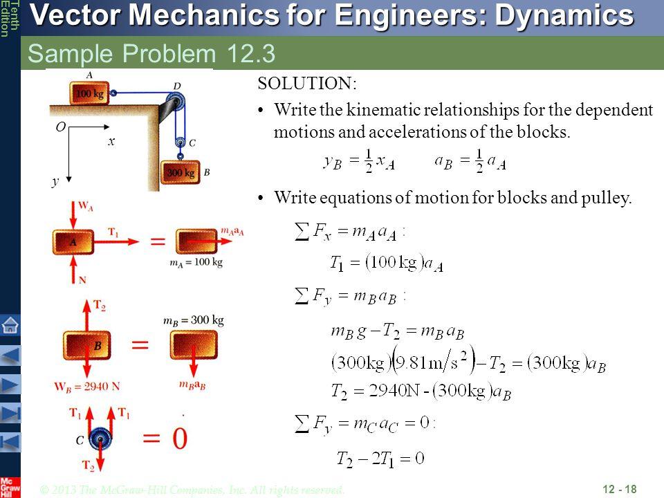Sample Problem 12.3 SOLUTION:
