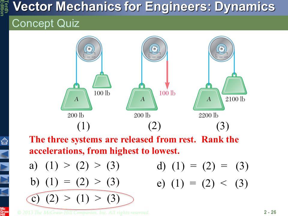 Concept Quiz (1) (2) (3) (1) > (2) > (3) d) (1) = (2) = (3)