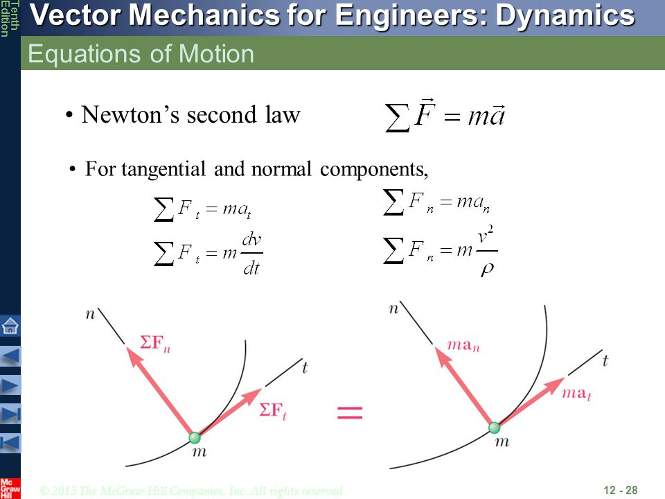 Equations of Motion Newton's second law