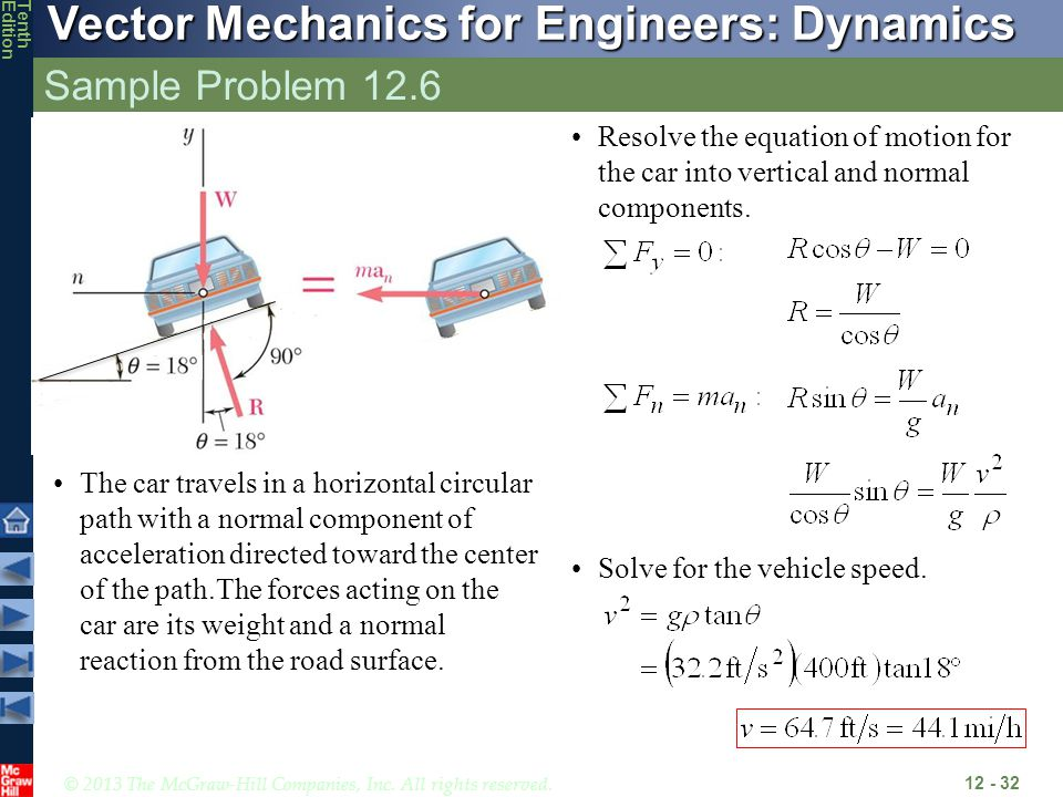 Sample Problem 12.6 Resolve the equation of motion for the car into vertical and normal components.