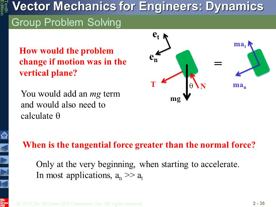 = Group Problem Solving et en