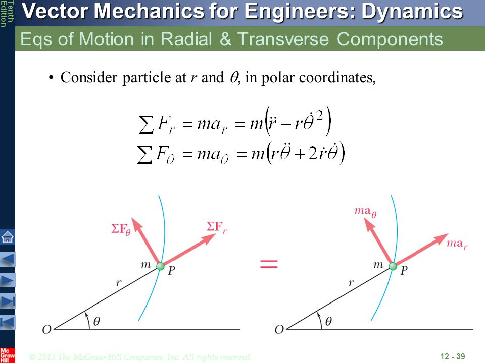 Eqs of Motion in Radial & Transverse Components