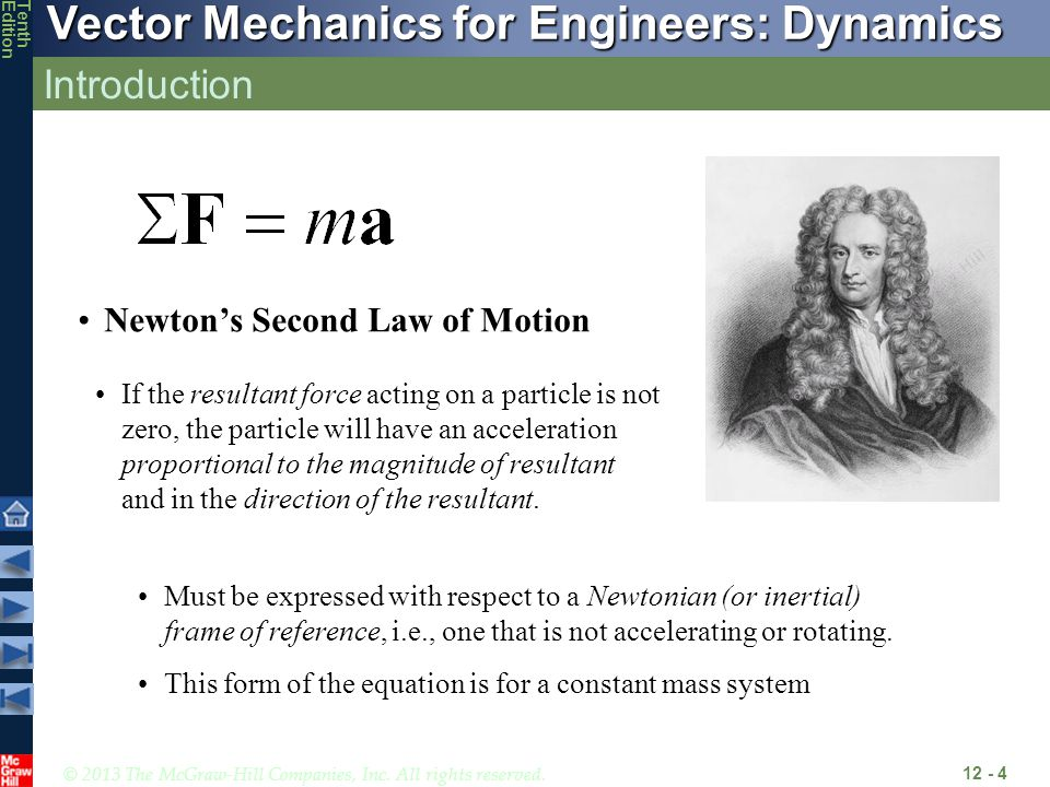 Introduction Newton's Second Law of Motion